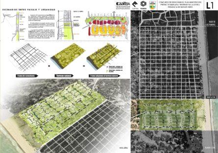 Plan Maestro del Predio de Mar Azul Reserva Villa Gesell, prov. Buenos Aires.